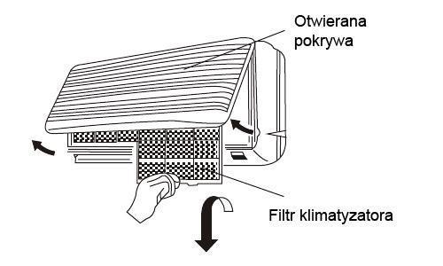 serwis, czyszczenie klimatyzacji